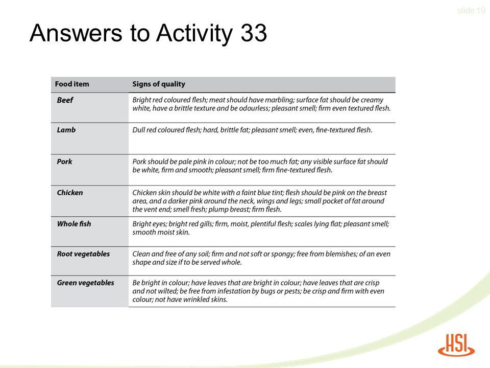 slide 19 Answers to Activity 33