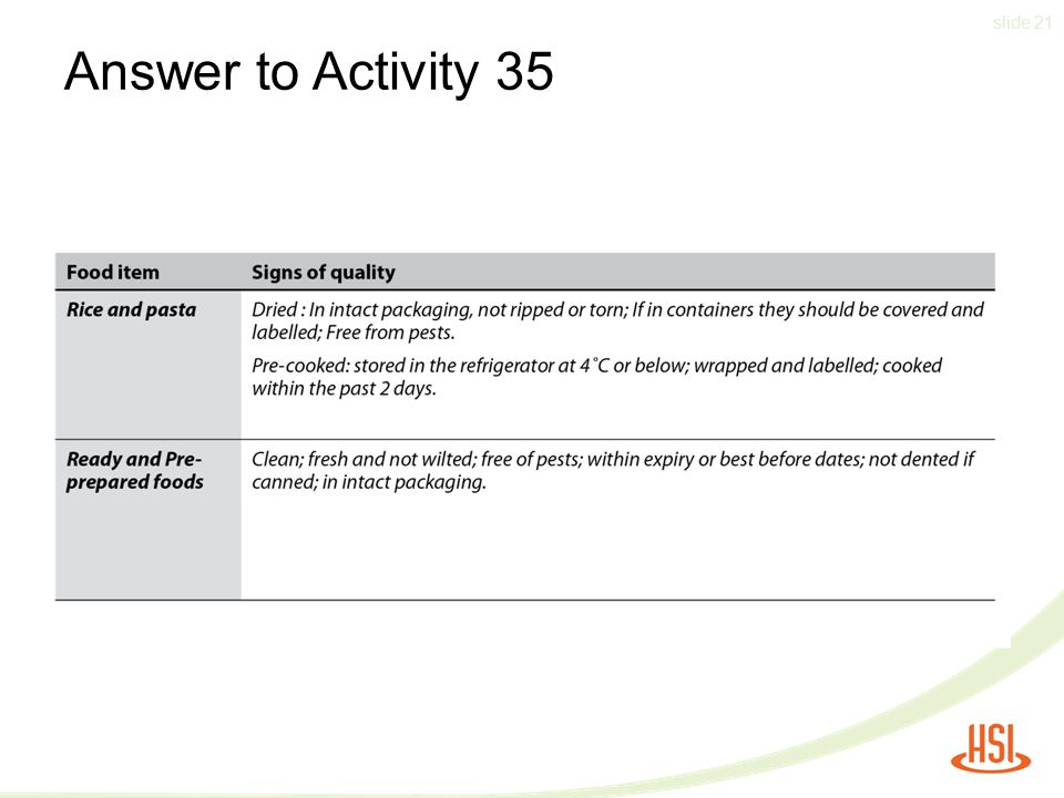 slide 21 Answer to Activity 35