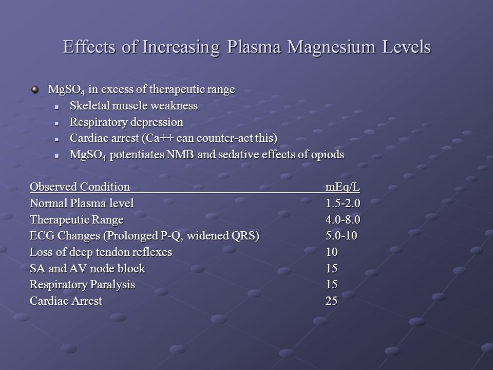 Effects of Increasing Plasma Magnesium Levels MgSO 4 in excess of therapeutic range Skeletal muscle weakness Skeletal muscle weakness Respiratory depr