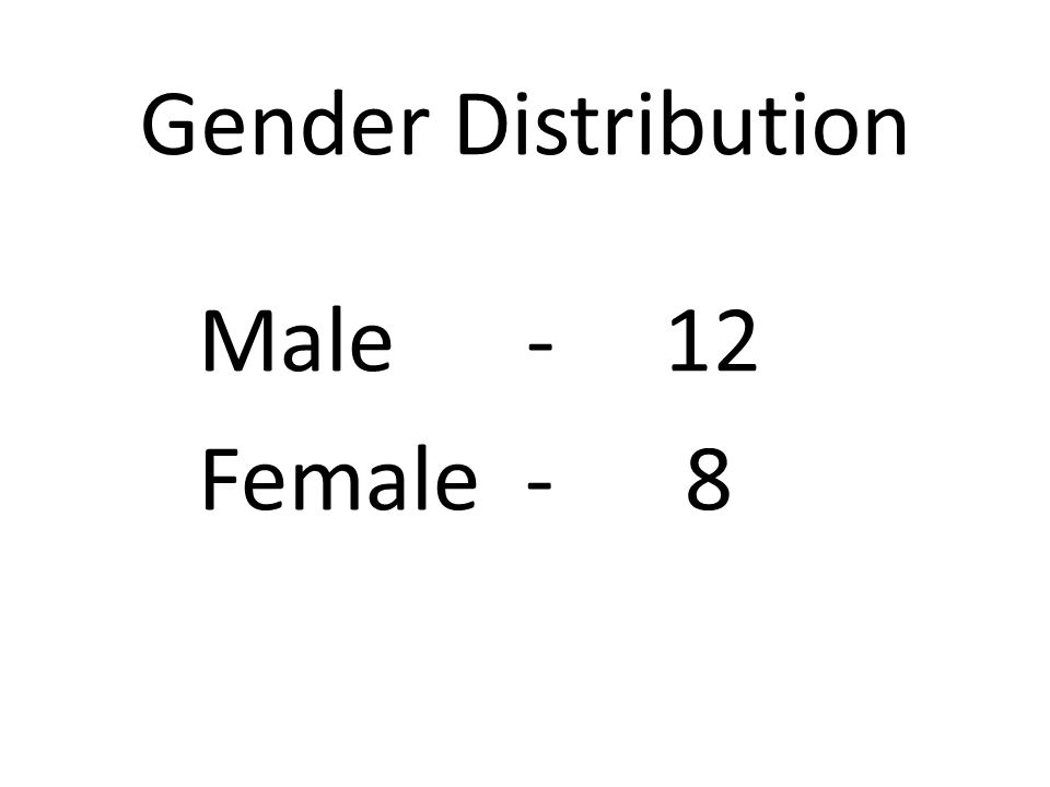 Gender Distribution Male - 12 Female - 8
