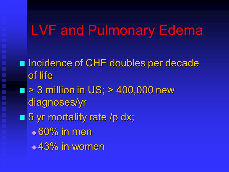 LVF and Pulmonary Edema Incidence of CHF doubles per decade of life Incidence of CHF doubles per decade of life > 3 million in US; > 400,000 new diagnoses/yr > 3 million in US; > 400,000 new diagnoses/yr 5 yr mortality rate /p dx; 5 yr mortality rate /p dx;  60% in men  43% in women