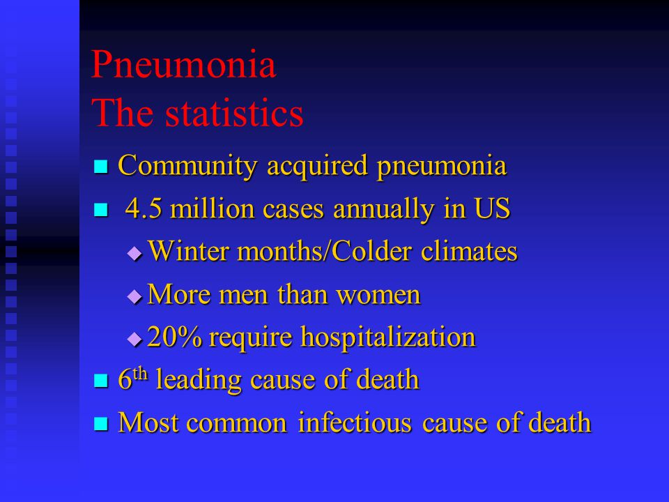 Pneumonia The statistics Community acquired pneumonia Community acquired pneumonia 4.5 million cases annually in US 4.5 million cases annually in US  Winter months/Colder climates  More men than women  20% require hospitalization 6 th leading cause of death 6 th leading cause of death Most common infectious cause of death Most common infectious cause of death