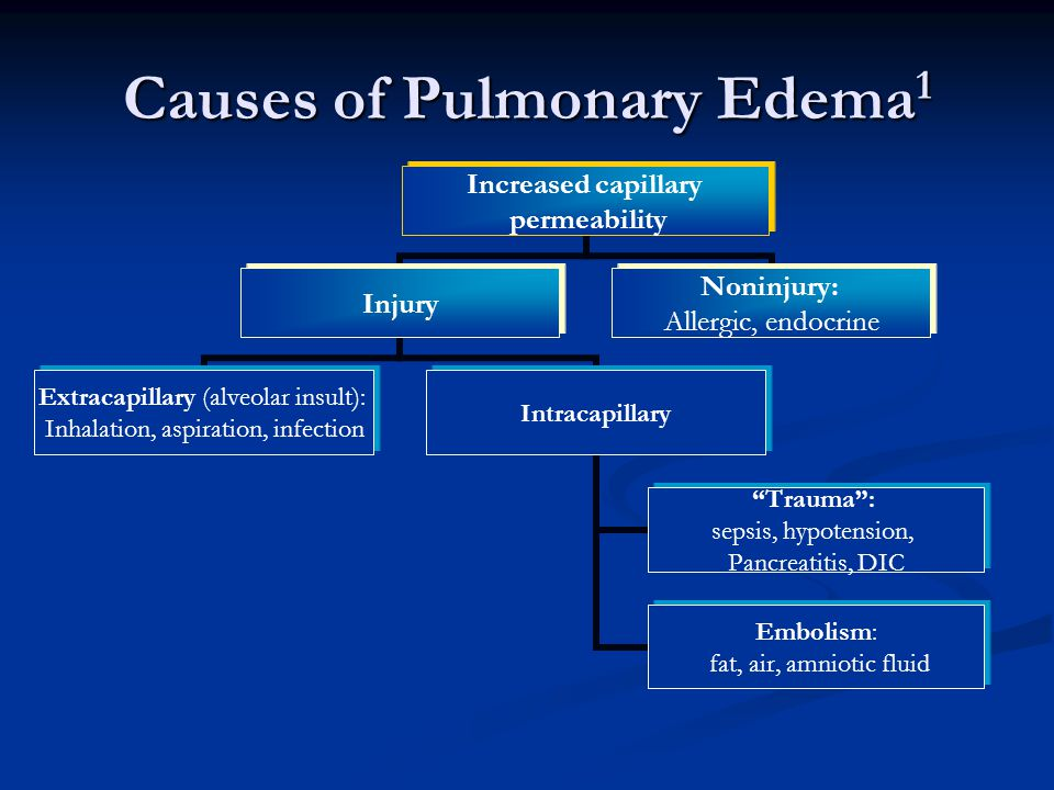 Causes of Pulmonary Edema 1 Increased capillary permeability Injury Extracapillary (alveolar insult): Inhalation, aspiration, infection Intracapillary Trauma : sepsis, hypotension, Pancreatitis, DIC Embolism: fat, air, amniotic fluid Noninjury: Allergic, endocrine