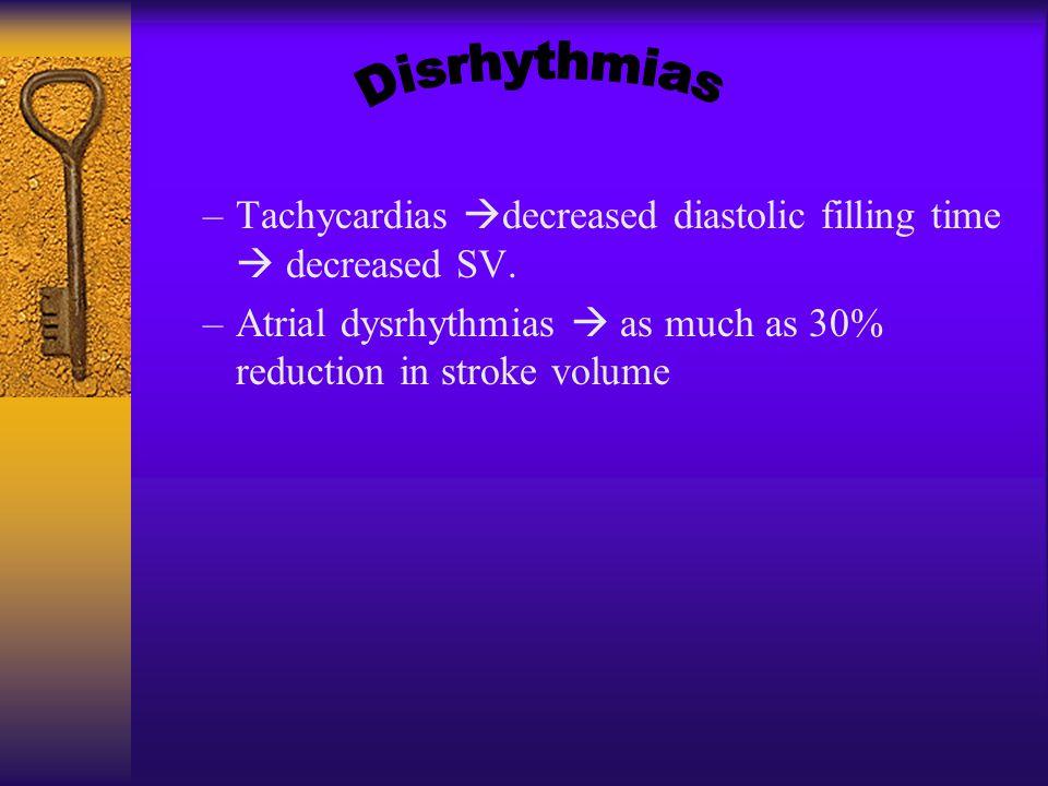 –Tachycardias  decreased diastolic filling time  decreased SV.