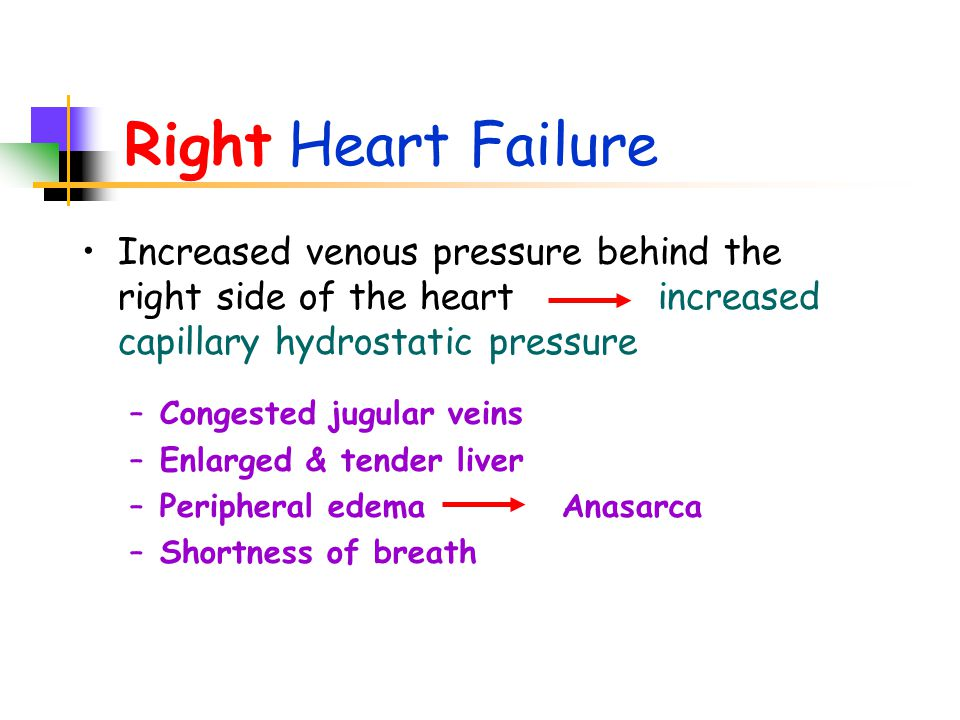 Right Heart Failure Increased venous pressure behind the right side of the heart increased capillary hydrostatic pressure –Congested jugular veins –Enlarged & tender liver –Peripheral edema Anasarca –Shortness of breath
