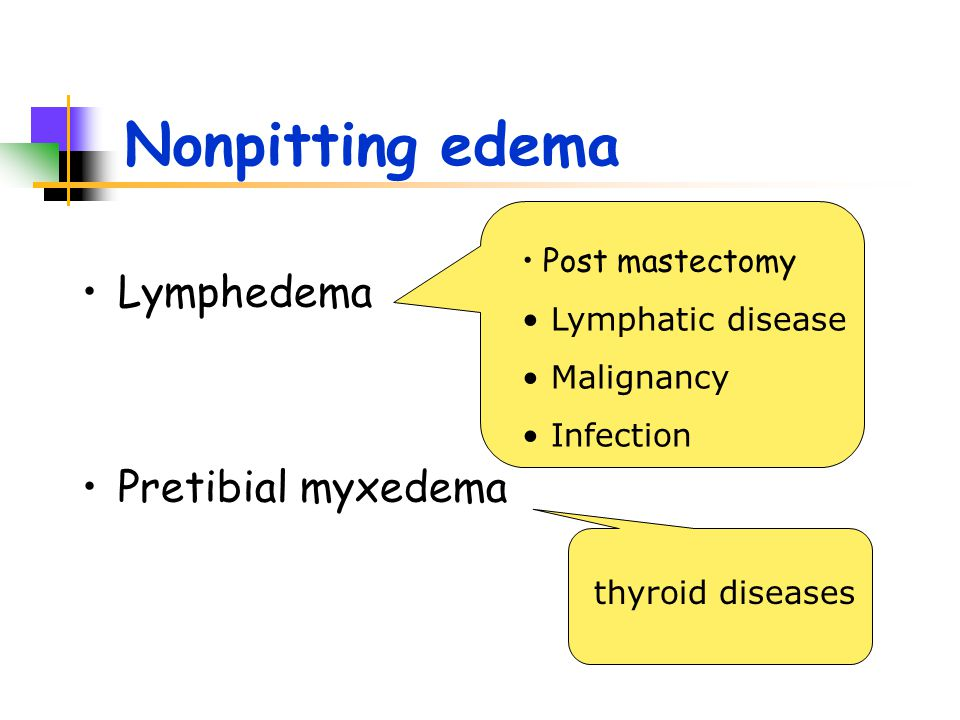 Nonpitting edema Lymphedema Pretibial myxedema Post mastectomy Lymphatic disease Malignancy Infection thyroid diseases
