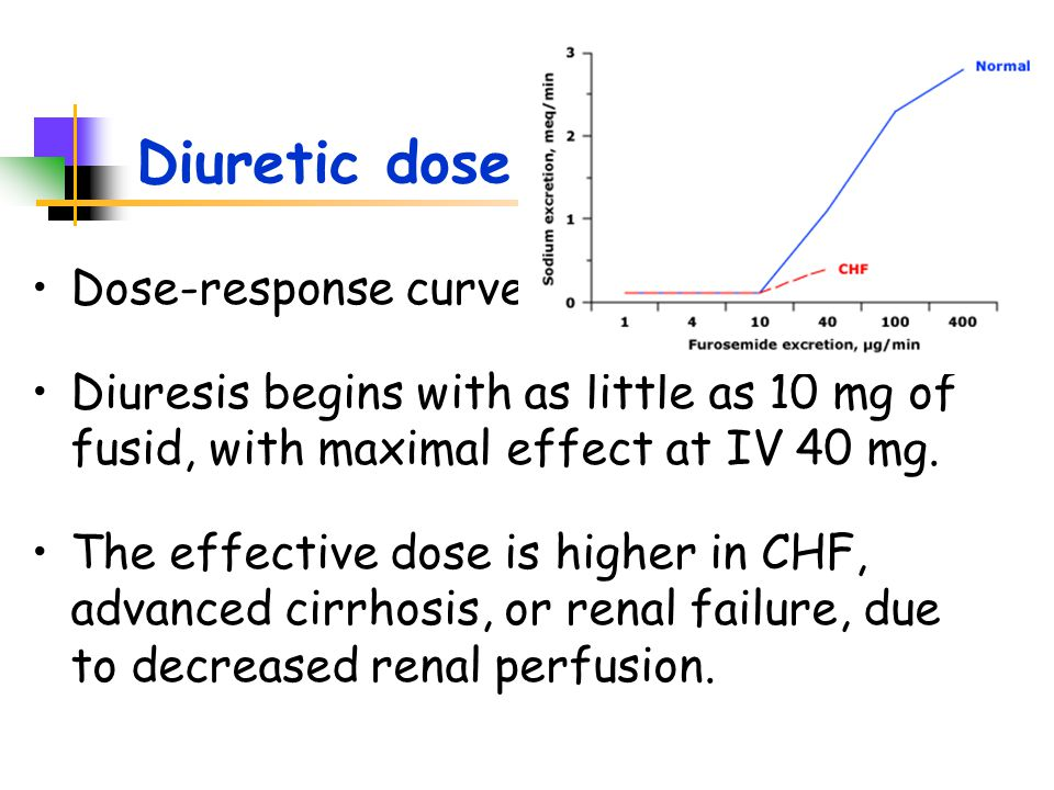 Diuretic dose Dose-response curve Diuresis begins with as little as 10 mg of fusid, with maximal effect at IV 40 mg.
