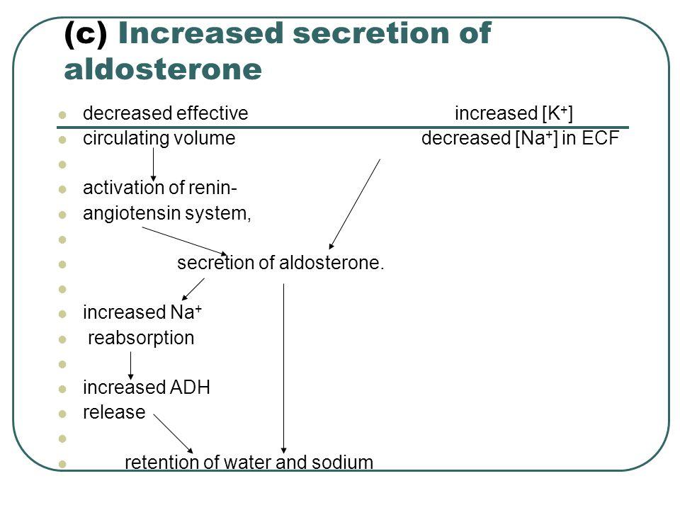 (c) Increased secretion of aldosterone decreased effective increased [K + ] circulating volume decreased [Na + ] in ECF activation of renin- angiotens