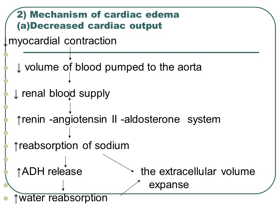2) Mechanism of cardiac edema (a)Decreased cardiac output ↓myocardial contraction ↓ volume of blood pumped to the aorta ↓ renal blood supply ↑renin -a