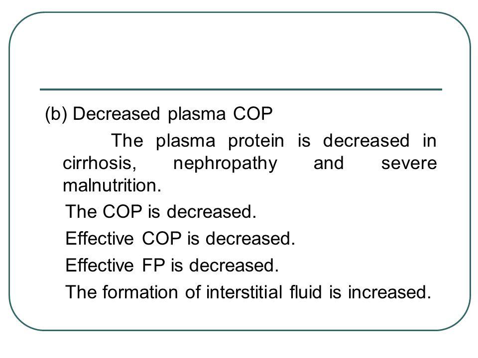 (b) Decreased plasma COP The plasma protein is decreased in cirrhosis, nephropathy and severe malnutrition. The COP is decreased. Effective COP is dec