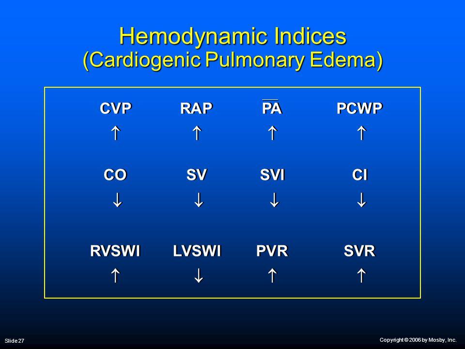 Copyright © 2006 by Mosby, Inc. Slide 27 Hemodynamic Indices (Cardiogenic Pulmonary Edema) CVP RAPPAPCWP   COSVSVICI     RVSWILVSWIPVRSVR  