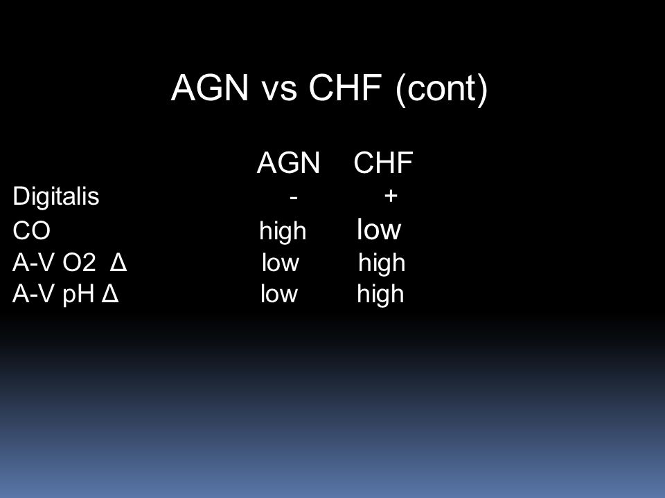 AGN vs CHF (cont) AGN CHF Digitalis - + CO high low A-V O2 Δ low high A-V pH Δ low high