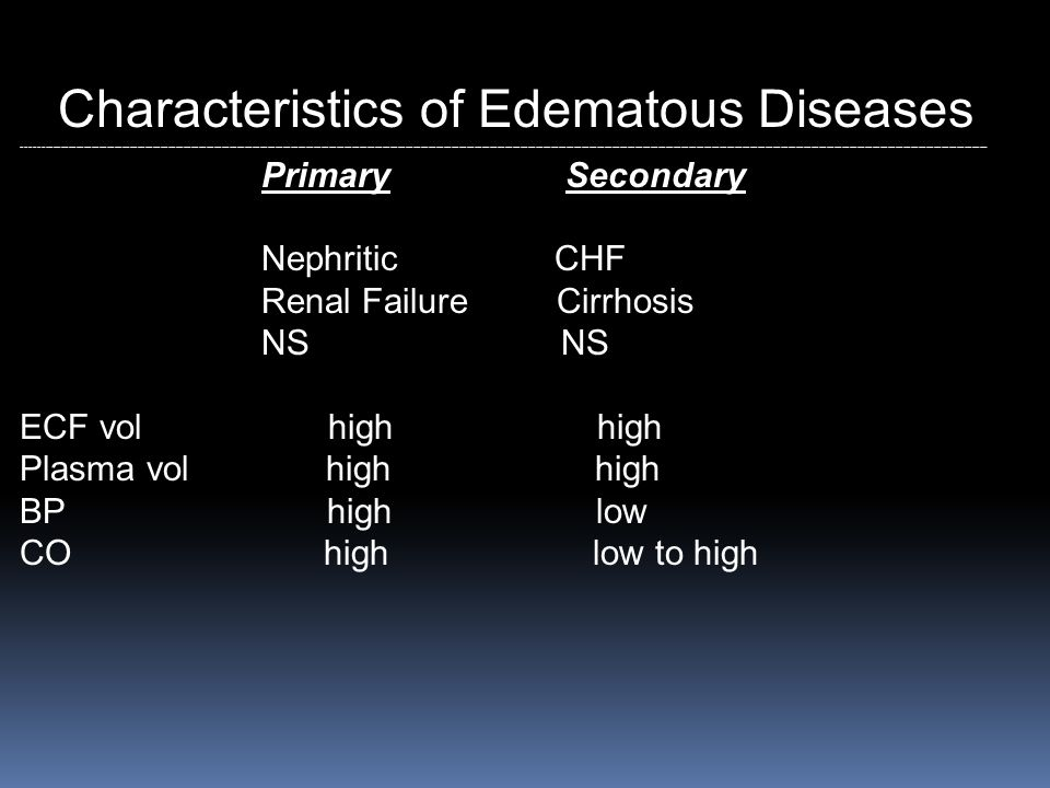 Characteristics of Edematous Diseases ------------------------------------------------------------------------------------------------------------------------------------------------------------------------------------------------------------------------------------------------------------ Primary Secondary Nephritic CHF Renal Failure Cirrhosis NS NS ECF vol high high Plasma vol high high BP high low CO high low to high