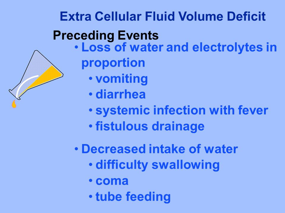 Loss of water and electrolytes in proportion vomiting diarrhea systemic infection with fever fistulous drainage Decreased intake of water difficulty s