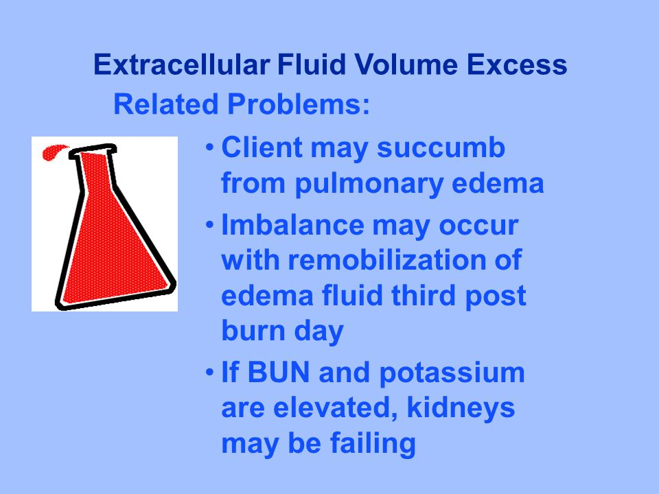 Client may succumb from pulmonary edema Imbalance may occur with remobilization of edema fluid third post burn day If BUN and potassium are elevated,