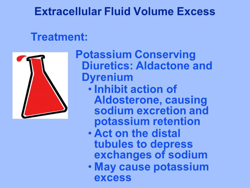 Extracellular Fluid Volume Excess Potassium Conserving Diuretics: Aldactone and Dyrenium Inhibit action of Aldosterone, causing sodium excretion and p