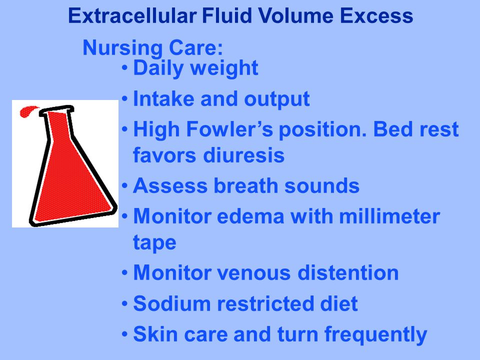 Daily weight Intake and output High Fowler's position. Bed rest favors diuresis Assess breath sounds Monitor edema with millimeter tape Monitor venous