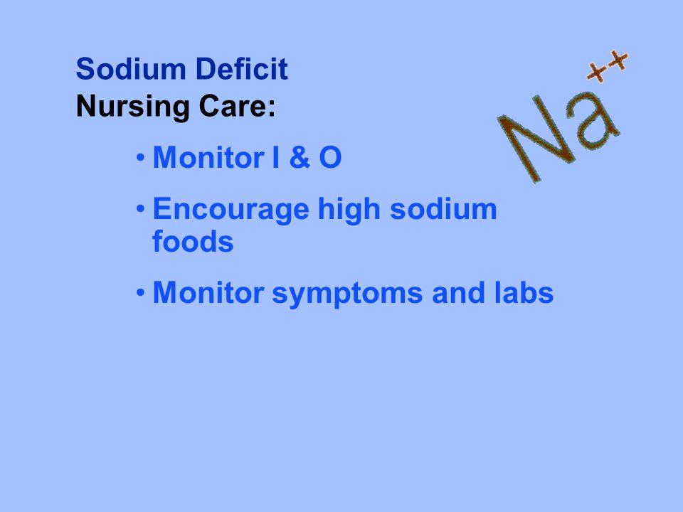 Sodium Deficit Nursing Care: Monitor I & O Encourage high sodium foods Monitor symptoms and labs