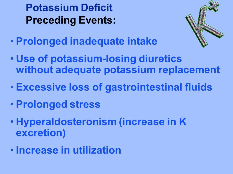 Potassium Deficit Preceding Events: Prolonged inadequate intake Use of potassium-losing diuretics without adequate potassium replacement Excessive los