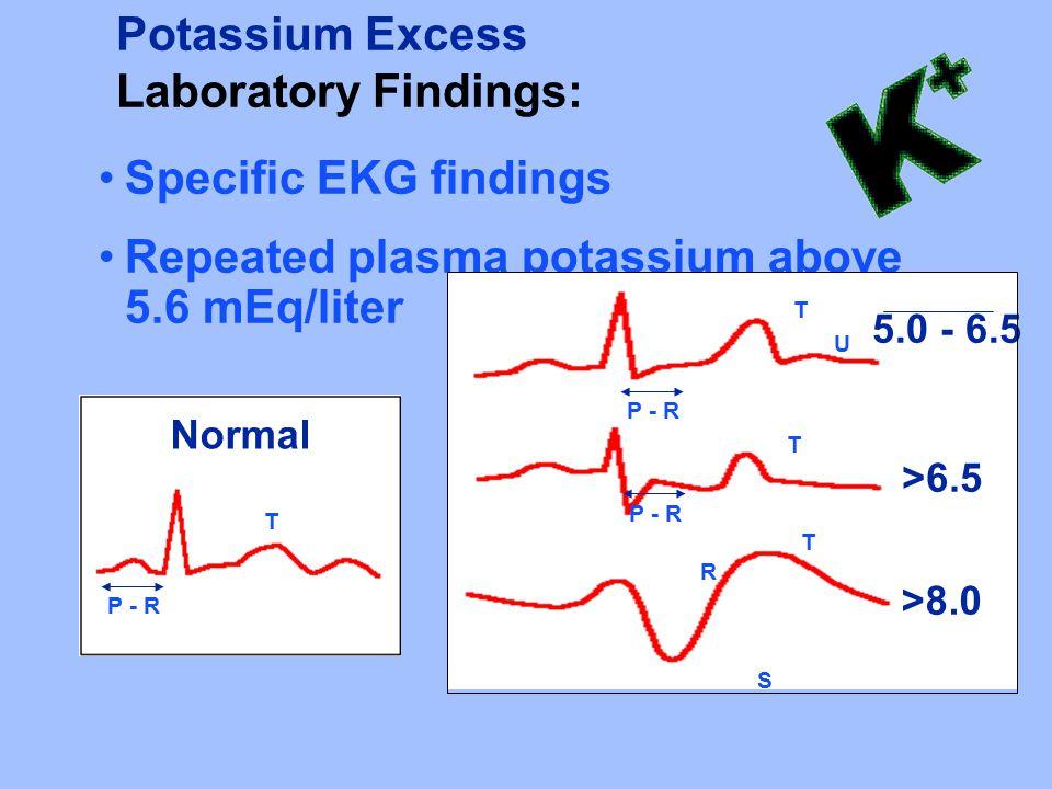Potassium Excess Laboratory Findings: Specific EKG findings Repeated plasma potassium above 5.6 mEq/liter P - R T T T U S R T Normal 5.0 - 6.5 >6.5 >8