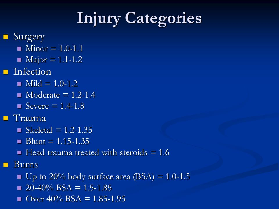 Injury Categories Surgery Surgery Minor = 1.0-1.1 Minor = 1.0-1.1 Major = 1.1-1.2 Major = 1.1-1.2 Infection Infection Mild = 1.0-1.2 Mild = 1.0-1.2 Mo
