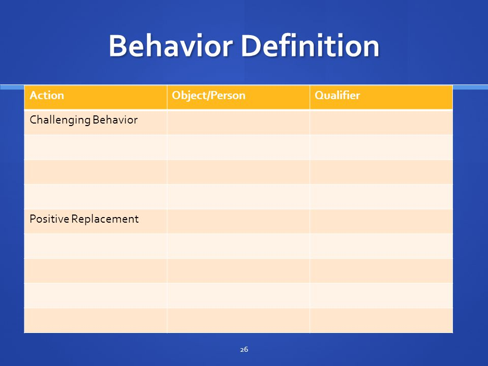Behavior Definition ActionObject/PersonQualifier Challenging Behavior Positive Replacement 26