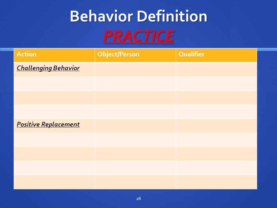 Behavior Definition PRACTICE ActionObject/PersonQualifier Challenging Behavior Positive Replacement 28