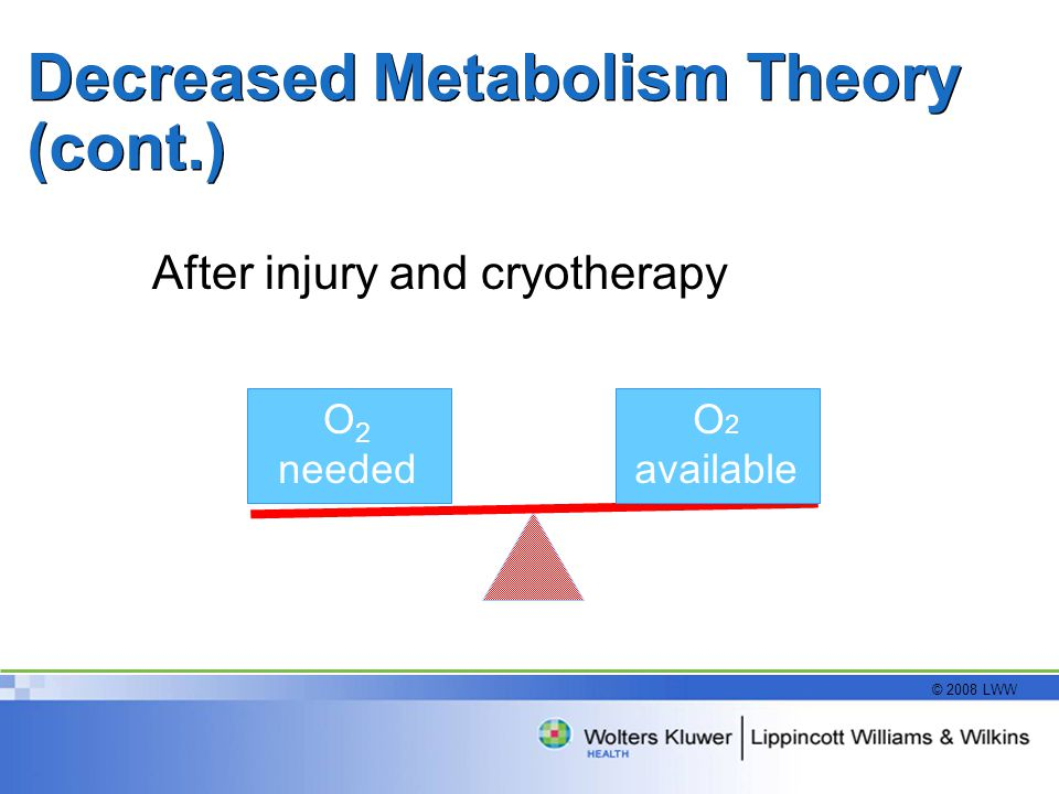 © 2008 LWW Decreased Metabolism Theory (cont.) O 2 needed O 2 available After injury and cryotherapy