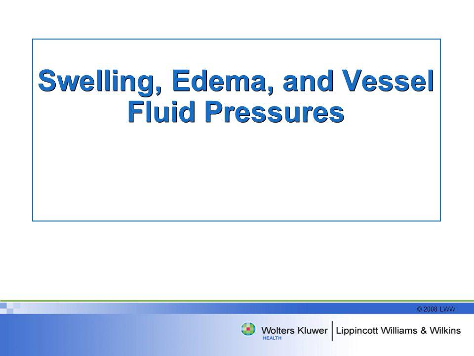 © 2008 LWW Swelling, Edema, and Vessel Fluid Pressures