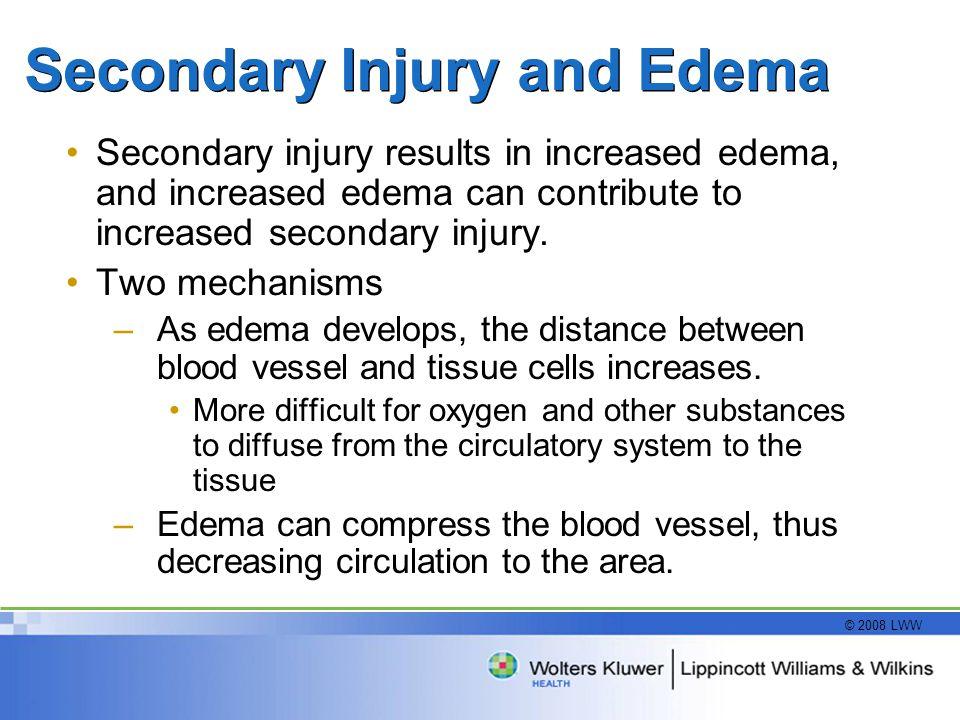 © 2008 LWW Secondary Injury and Edema Secondary injury results in increased edema, and increased edema can contribute to increased secondary injury. T