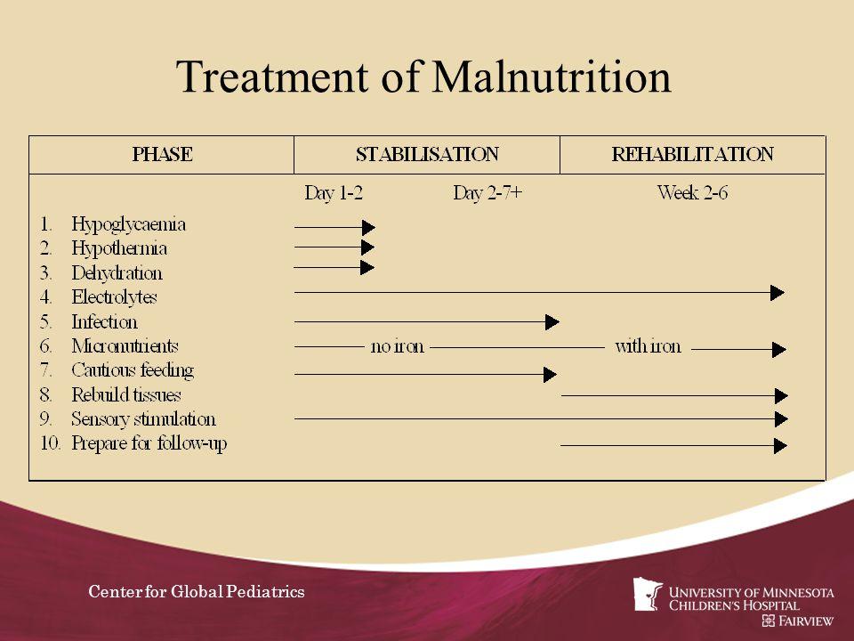 Center for Global Pediatrics Treatment of Malnutrition