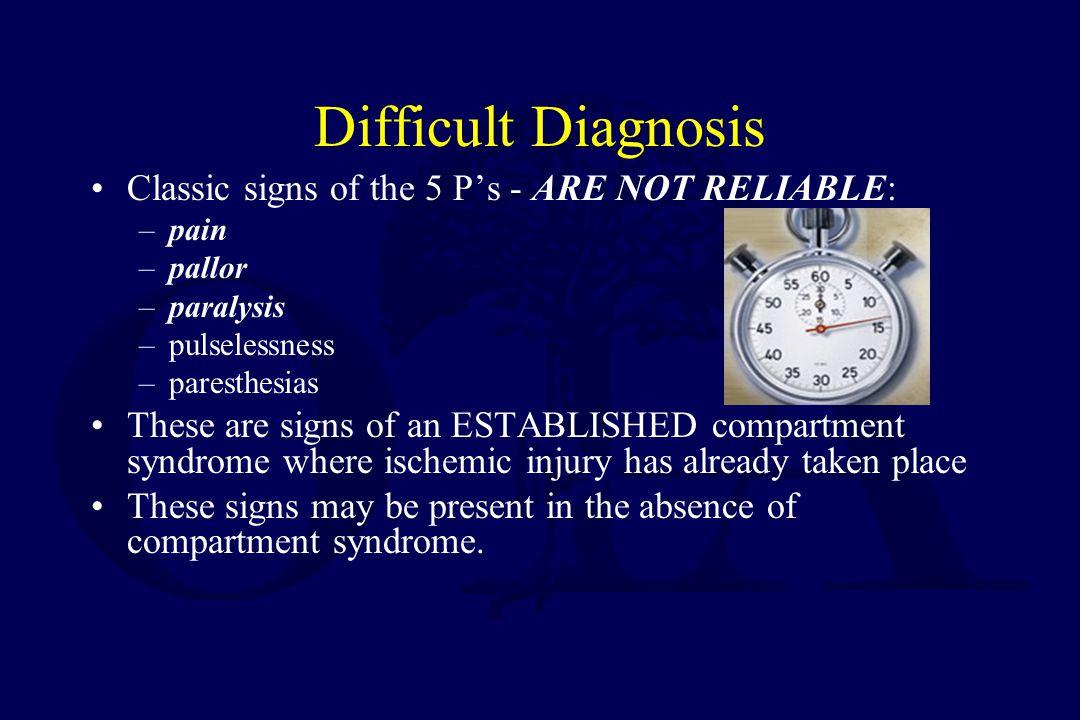 Diagnosis Pain Compartment pressure –Confirmatory test –Don't just measure