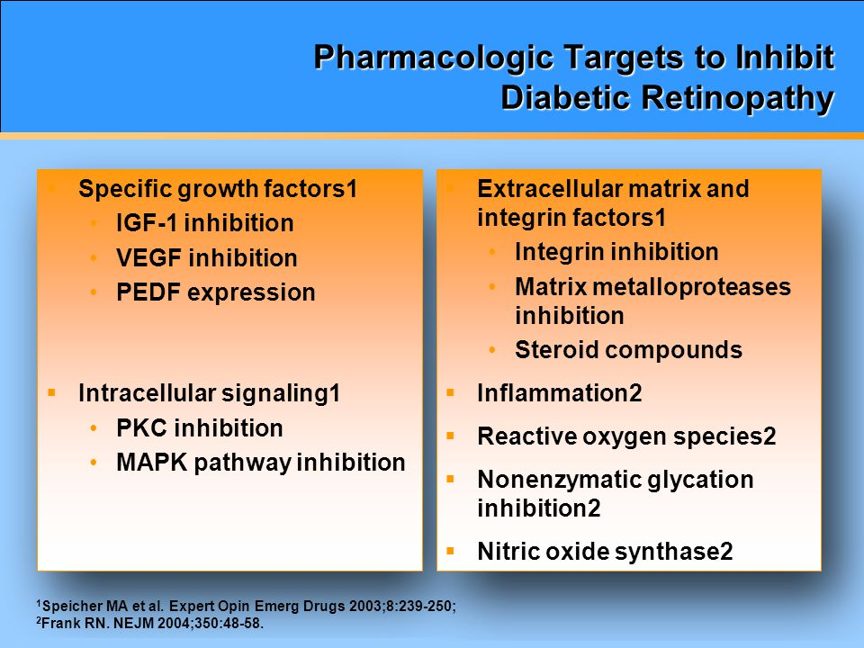 Diabetic Macular Edema Contributing Anatomical Changes Diabetic Macular Edema Vision loss Chronic inflammation Leukostasis Capillary nonperfusion Pericyte loss Thickened basement membrane Hypoxia Tight junctions Antioxidant capacity of RPE Taurine transport of RPE Corticosteroid x x x x x x