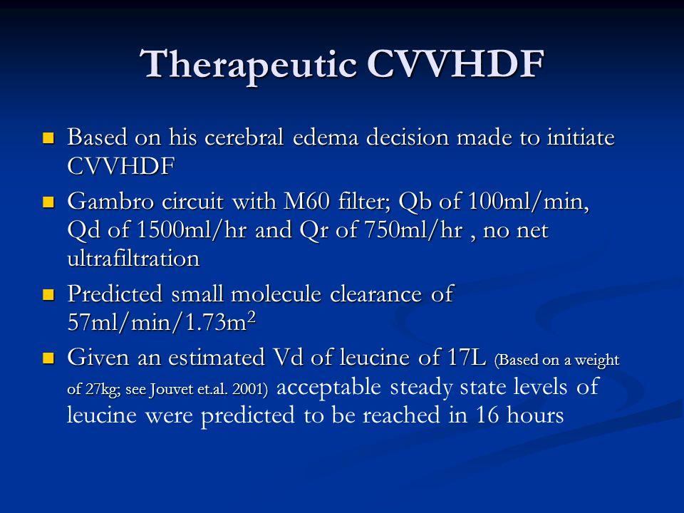 Plasma Amino Acid Levels CVVHDF 481216 36