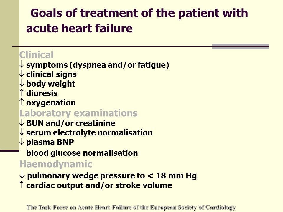 Goals of treatment of the patient with acute heart failure Outcome  length of stay in the intensive care unit  duration of hospitalization  time to hospital re-admission  mortality Tolerability Low withdrawal rate Low incidence of adverse effects The Task Force on Acute Heart Failure of the European Society of Cardiology
