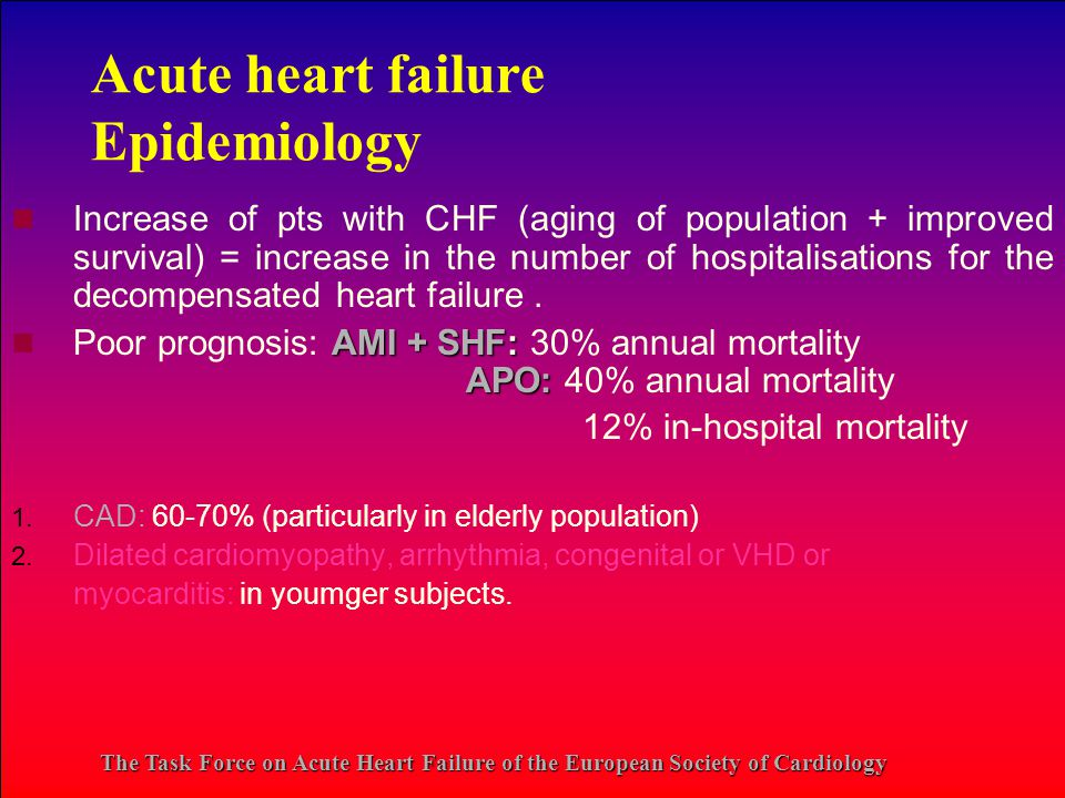 Acute heart failure Epidemiology Increase of pts with CHF (aging of population + improved survival) = increase in the number of hospitalisations for the decompensated heart failure.