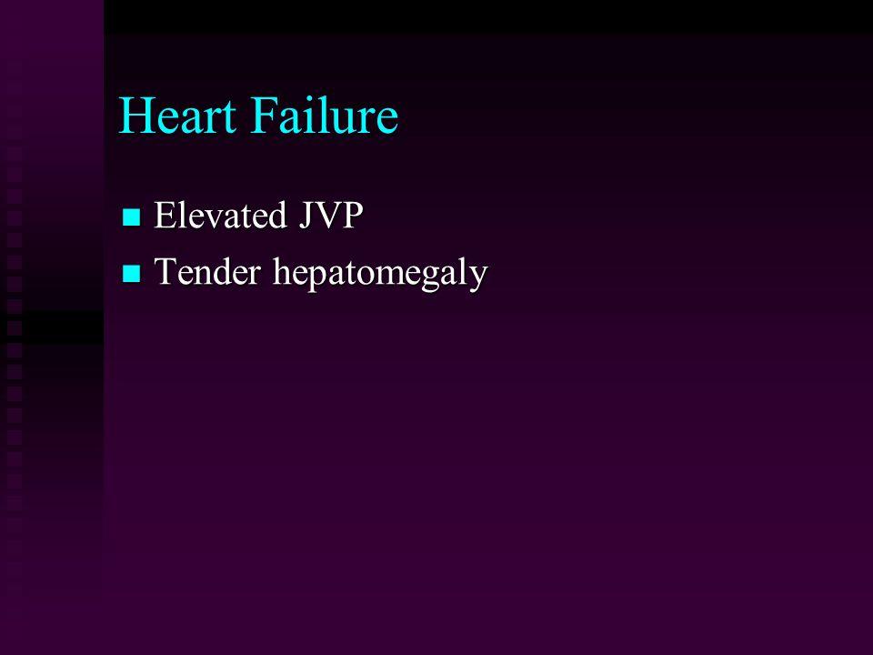 Heart Failure Elevated JVP Elevated JVP Tender hepatomegaly Tender hepatomegaly
