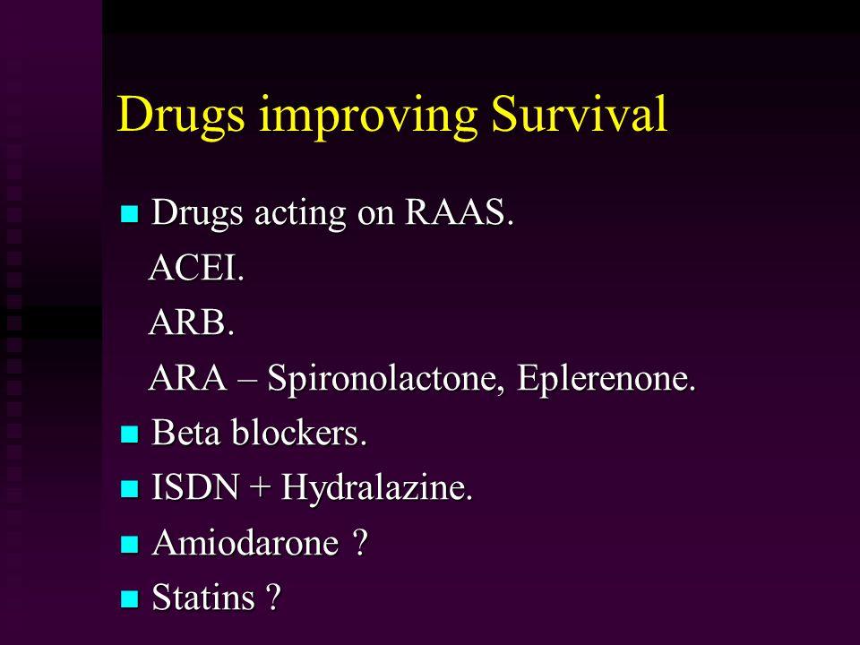 Drugs improving Survival Drugs acting on RAAS. Drugs acting on RAAS.
