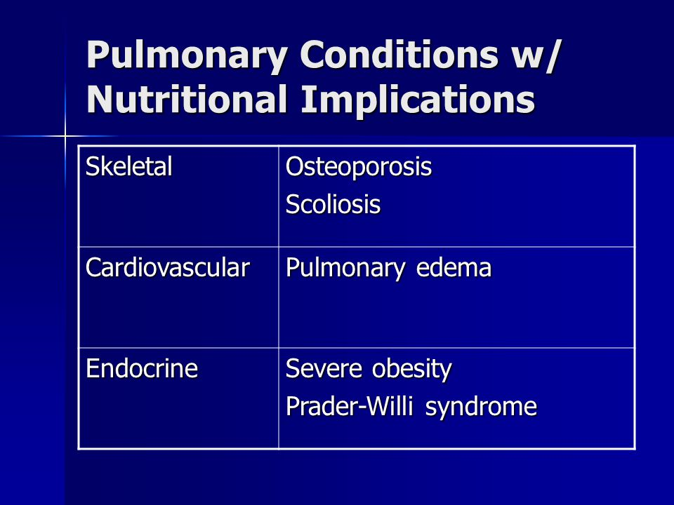 Pulmonary Conditions w/ Nutritional Implications SkeletalOsteoporosisScoliosis Cardiovascular Pulmonary edema Endocrine Severe obesity Prader-Willi sy