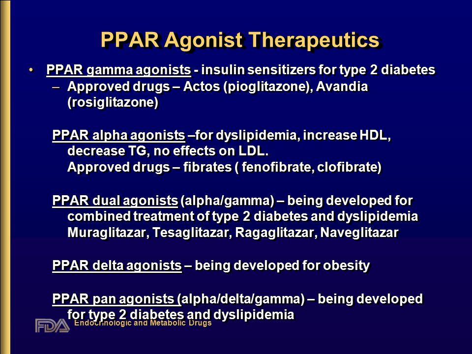 Endocrinologic and Metabolic Drugs PPAR Agonist Development Chronology Troglitazone – approved 1997.