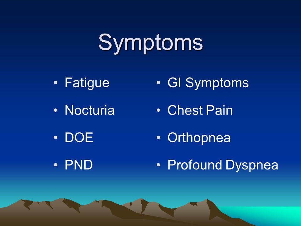 Symptoms Fatigue Nocturia DOE PND GI Symptoms Chest Pain Orthopnea Profound Dyspnea