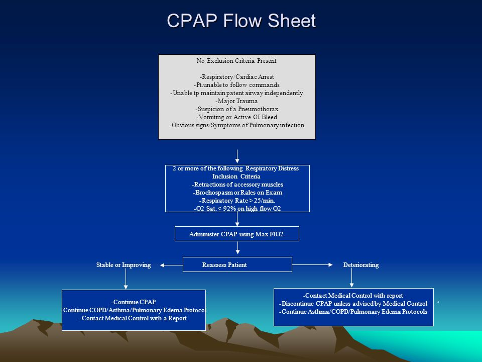 CPAP Flow Sheet 2 or more of the following Respiratory Distress Inclusion Criteria -Retractions of accessory muscles -Brochospasm or Rales on Exam -Re