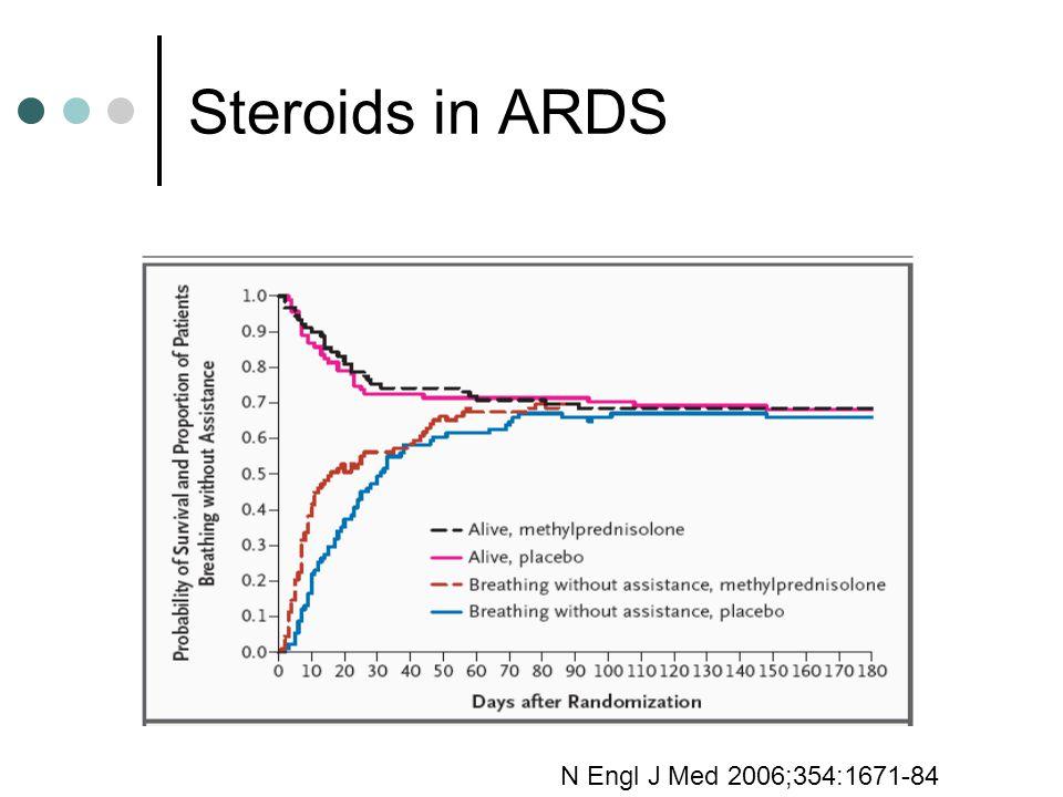 Steroids in ARDS N Engl J Med 2006;354:1671-84