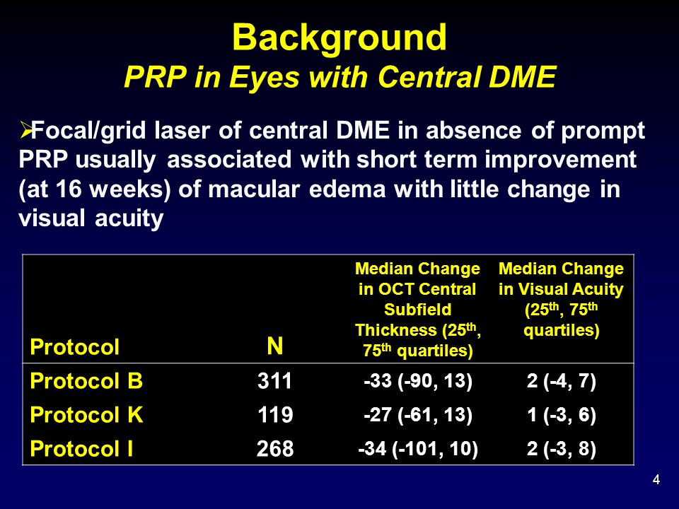 Correlation between Visual Acuity and Central Subfield Thickness at 14 Weeks 25 Sham+ Focal/Grid/PRP Laser Ranibizumab+ Focal/Grid/PRP Laser Triamcinolone+ Focal/Grid/PRP Laser Central subfield thickness ≥10% increase with at least a 25 µm increase from baseline N=44N=17N=10 Above OCT CST change AND concordant decrease in visual acuity of ≥10 letters at 14 weeks 15 (34%)2 (12%)1 (10%)