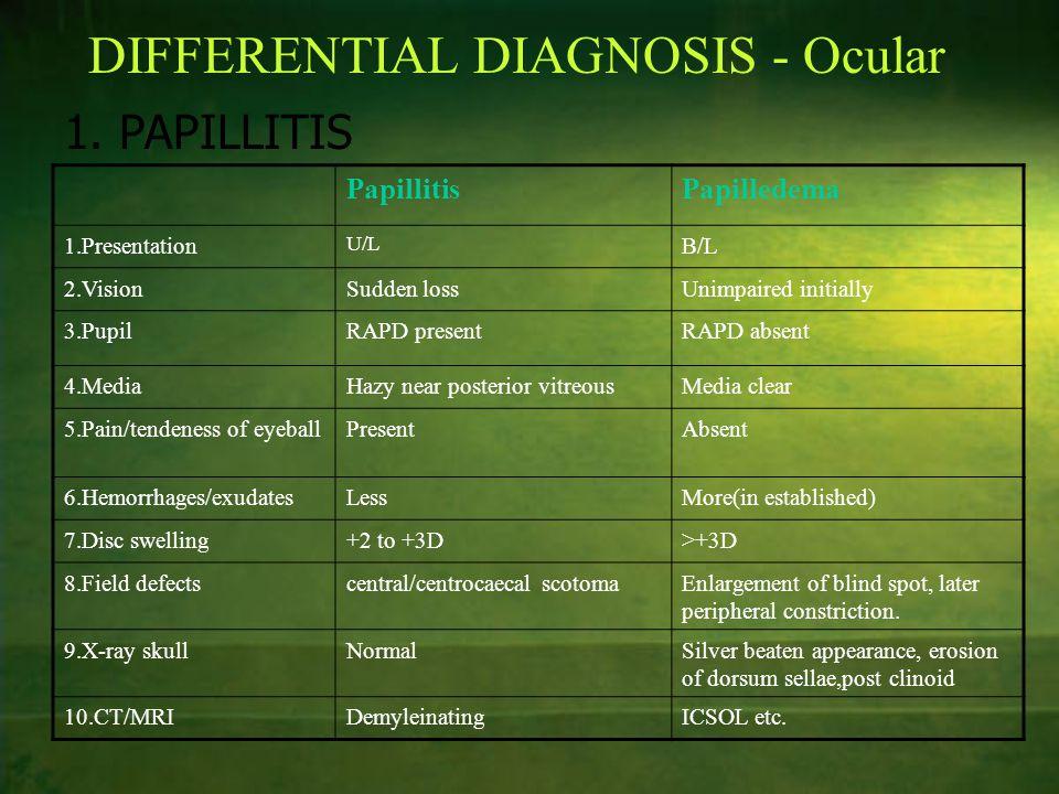 DIFFERENTIAL DIAGNOSIS - Ocular PapillitisPapilledema 1.Presentation U/L B/L 2.VisionSudden lossUnimpaired initially 3.PupilRAPD presentRAPD absent 4.