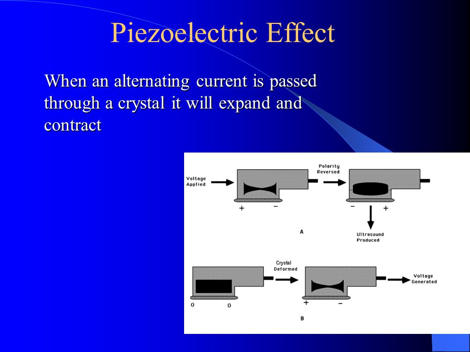 When an alternating current is passed through a crystal it will expand and contract Piezoelectric Effect