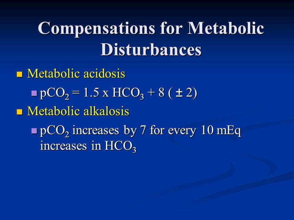 Compensations for Metabolic Disturbances Metabolic acidosis Metabolic acidosis pCO 2 = 1.5 x HCO 3 + 8 ( ± 2) pCO 2 = 1.5 x HCO 3 + 8 ( ± 2) Metabolic