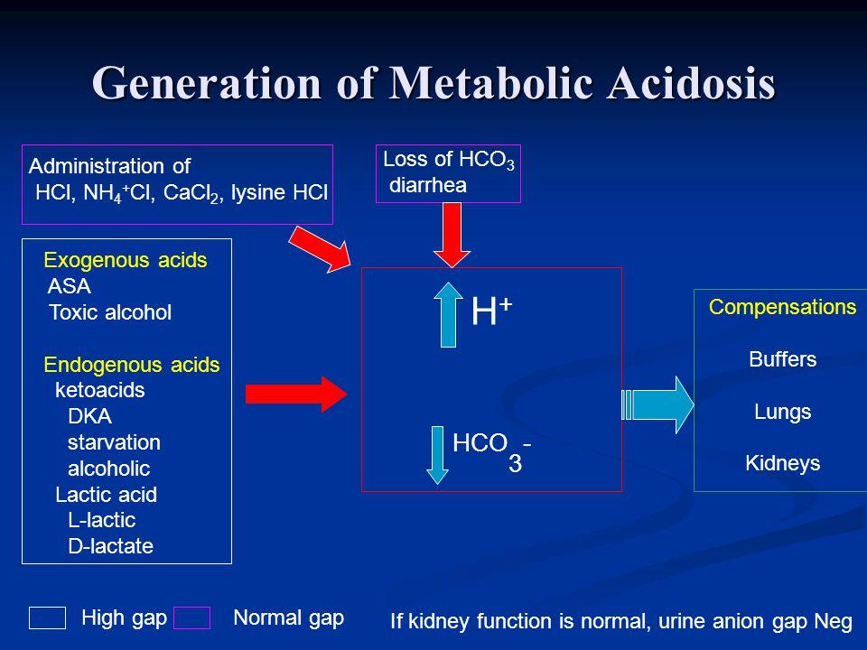 Generation of Metabolic Acidosis H + HCO 3 - Exogenous acids ASA Toxic alcohol Endogenous acids ketoacids DKA starvation alcoholic Lactic acid L-lacti