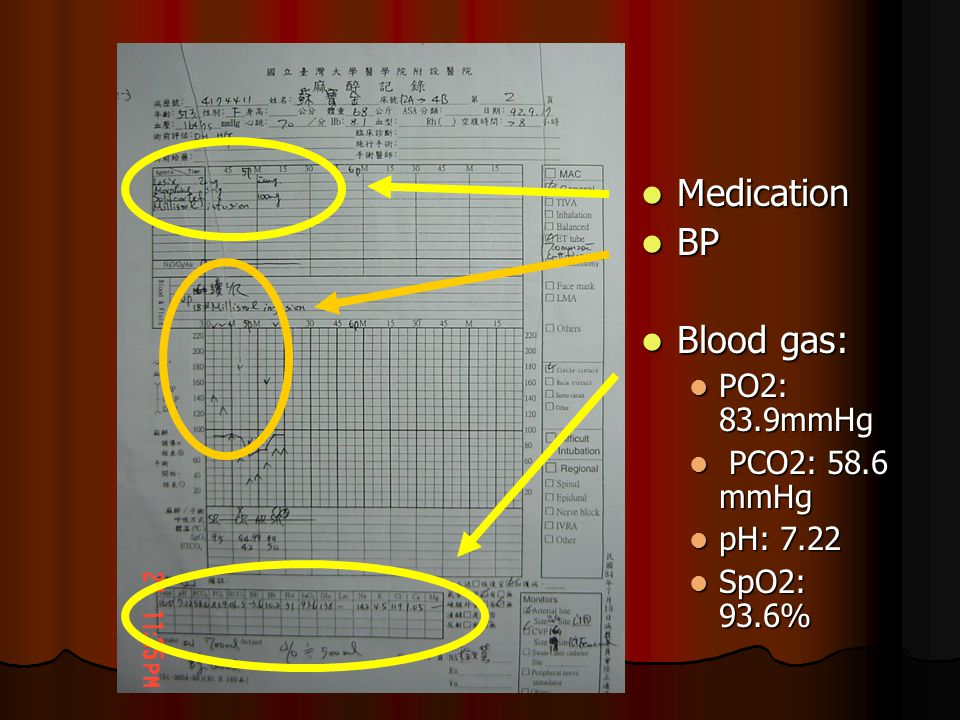 Medication Medication BP BP Blood gas: Blood gas: PO2: 83.9mmHg PCO2: 58.6 mmHg pH: 7.22 SpO2: 93.6%