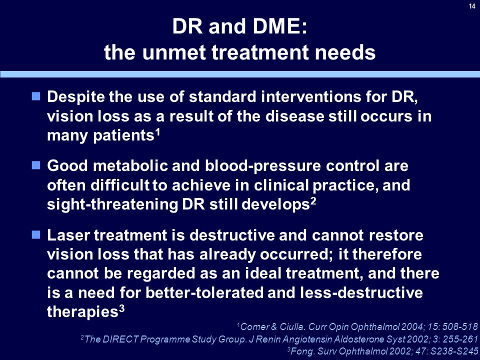 14 DR and DME: the unmet treatment needs  Despite the use of standard interventions for DR, vision loss as a result of the disease still occurs in many patients 1  Good metabolic and blood-pressure control are often difficult to achieve in clinical practice, and sight-threatening DR still develops 2  Laser treatment is destructive and cannot restore vision loss that has already occurred; it therefore cannot be regarded as an ideal treatment, and there is a need for better-tolerated and less-destructive therapies 3 1 Comer & Ciulla.